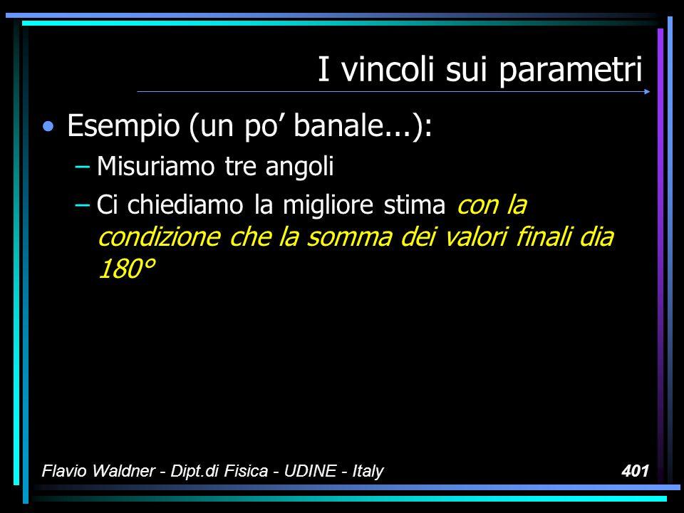 Flavio Waldner - Dipt.di Fisica - UDINE - Italy401 I vincoli sui parametri Esempio (un po banale...): –Misuriamo tre angoli –Ci chiediamo la migliore