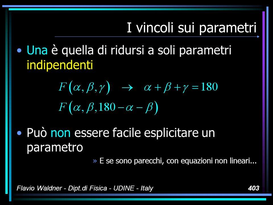 Flavio Waldner - Dipt.di Fisica - UDINE - Italy403 I vincoli sui parametri Una è quella di ridursi a soli parametri indipendenti Può non essere facile
