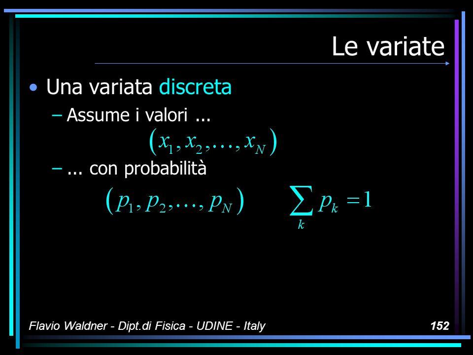 Flavio Waldner - Dipt.di Fisica - UDINE - Italy152 Le variate Una variata discreta –Assume i valori... –... con probabilità