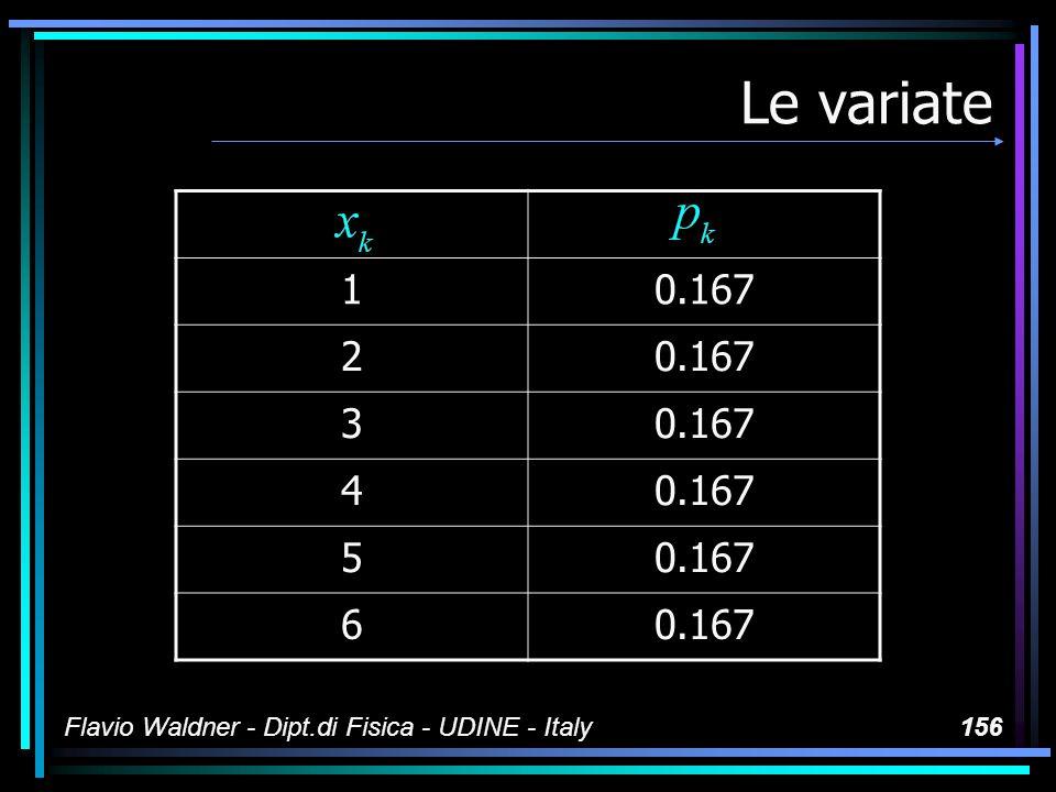 Flavio Waldner - Dipt.di Fisica - UDINE - Italy156 Le variate 10.167 2 3 4 5 6