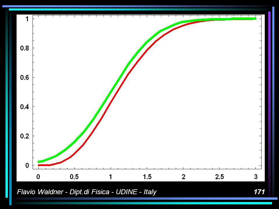 Flavio Waldner - Dipt.di Fisica - UDINE - Italy171