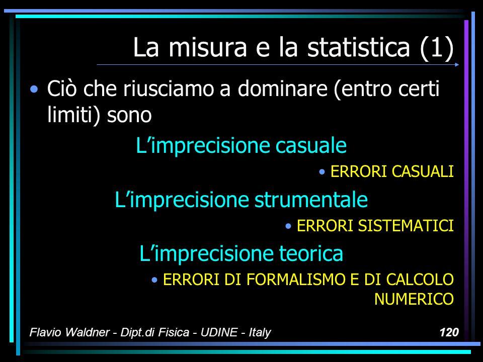 Flavio Waldner - Dipt.di Fisica - UDINE - Italy120 La misura e la statistica (1) Ciò che riusciamo a dominare (entro certi limiti) sono Limprecisione