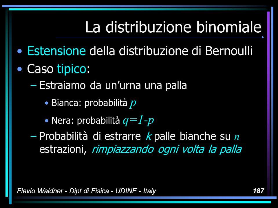 Flavio Waldner - Dipt.di Fisica - UDINE - Italy187 La distribuzione binomiale Estensione della distribuzione di Bernoulli Caso tipico: –Estraiamo da u