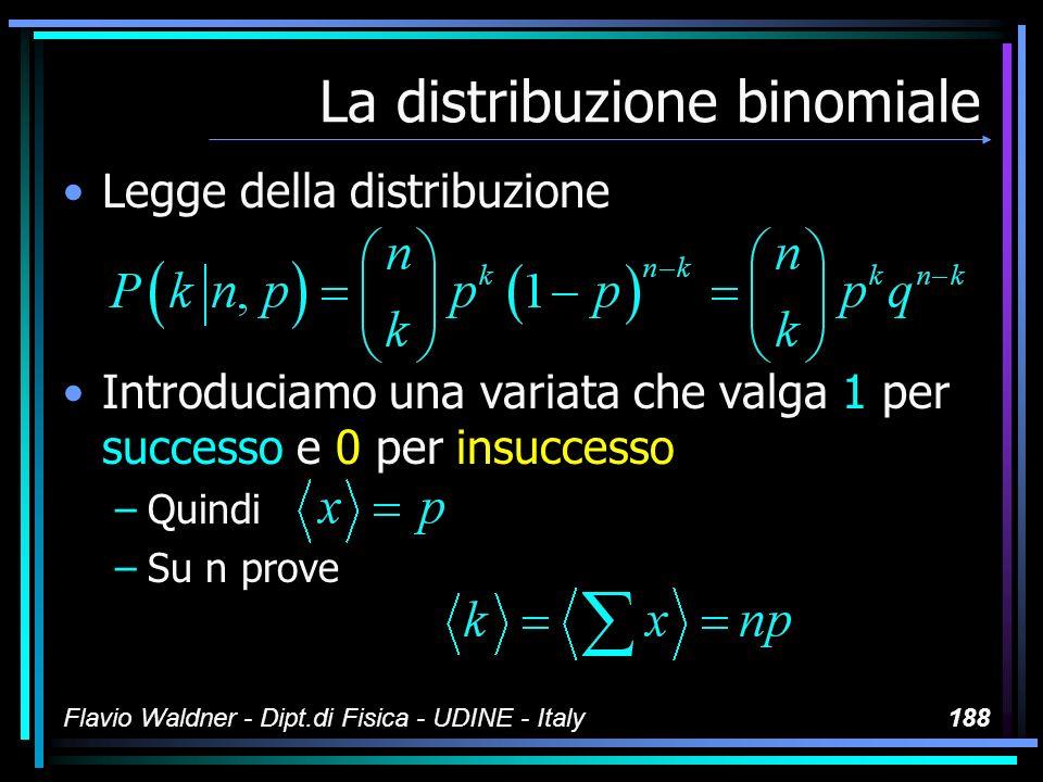 Flavio Waldner - Dipt.di Fisica - UDINE - Italy188 La distribuzione binomiale Legge della distribuzione Introduciamo una variata che valga 1 per succe