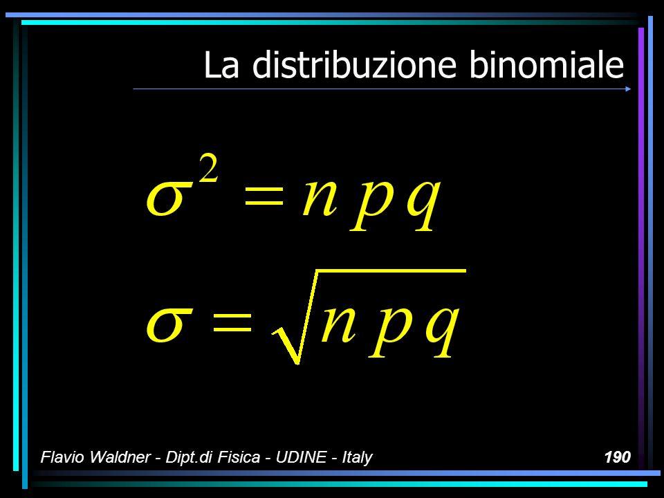 Flavio Waldner - Dipt.di Fisica - UDINE - Italy190 La distribuzione binomiale