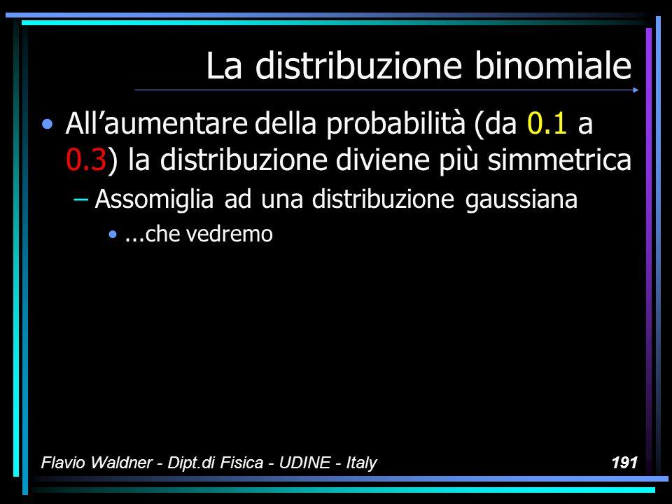 Flavio Waldner - Dipt.di Fisica - UDINE - Italy191 La distribuzione binomiale Allaumentare della probabilità (da 0.1 a 0.3) la distribuzione diviene p