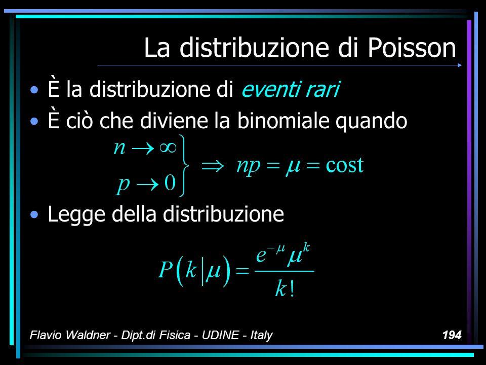 Flavio Waldner - Dipt.di Fisica - UDINE - Italy194 La distribuzione di Poisson È la distribuzione di eventi rari È ciò che diviene la binomiale quando