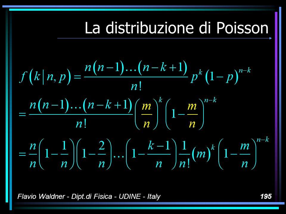 Flavio Waldner - Dipt.di Fisica - UDINE - Italy195 La distribuzione di Poisson