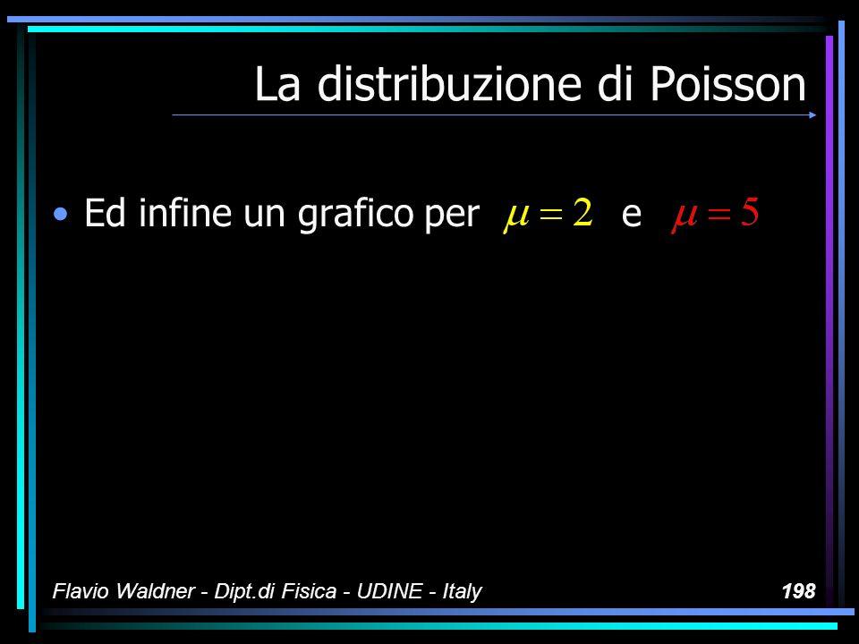 Flavio Waldner - Dipt.di Fisica - UDINE - Italy198 La distribuzione di Poisson Ed infine un grafico per e