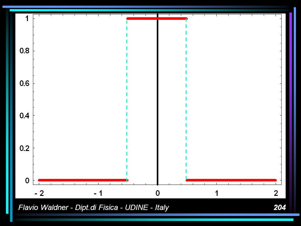 Flavio Waldner - Dipt.di Fisica - UDINE - Italy204