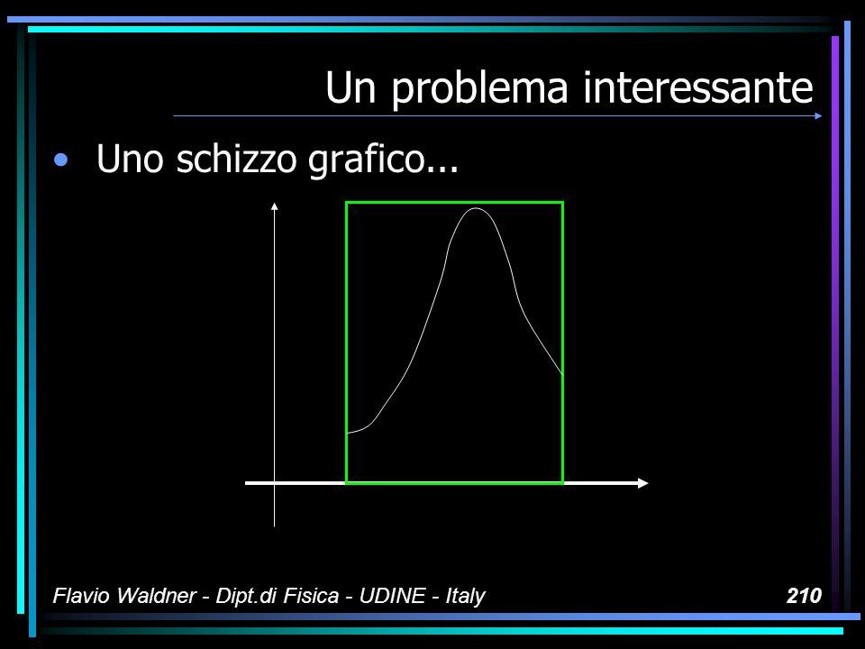 Flavio Waldner - Dipt.di Fisica - UDINE - Italy210 Un problema interessante Uno schizzo grafico...