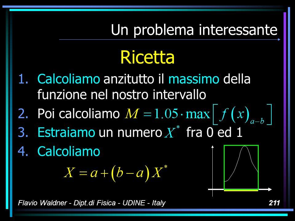 Flavio Waldner - Dipt.di Fisica - UDINE - Italy211 Un problema interessante Ricetta 1.Calcoliamo anzitutto il massimo della funzione nel nostro interv