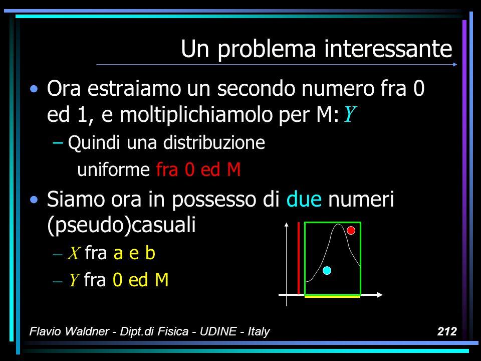 Flavio Waldner - Dipt.di Fisica - UDINE - Italy212 Un problema interessante Ora estraiamo un secondo numero fra 0 ed 1, e moltiplichiamolo per M: –Qui