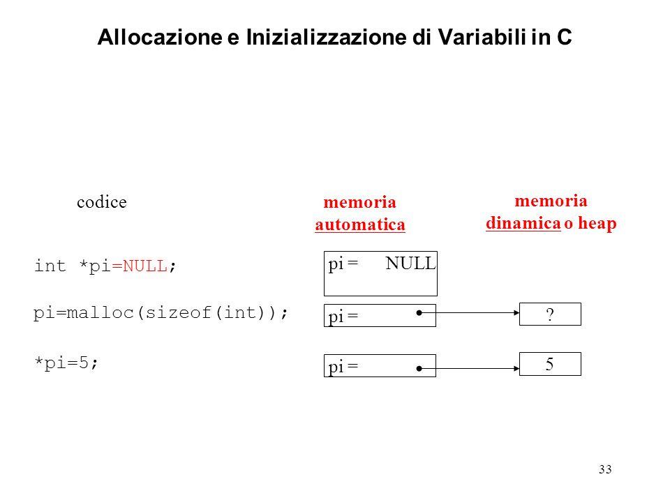 33 Allocazione e Inizializzazione di Variabili in C int *pi=NULL; pi=malloc(sizeof(int)); *pi=5; memoria automatica memoria dinamica o heap pi = NULL pi = .