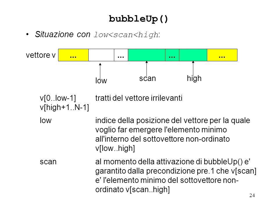24 Situazione con low<scan<high : v[0..low-1]tratti del vettore irrilevanti v[high+1..N-1] lowindice della posizione del vettore per la quale voglio far emergere l elemento minimo all interno del sottovettore non-ordinato v[low..high] scanal momento della attivazione di bubbleUp() e garantito dalla precondizione pre.1 che v[scan] e l elemento minimo del sottovettore non- ordinato v[scan..high] bubbleUp()...