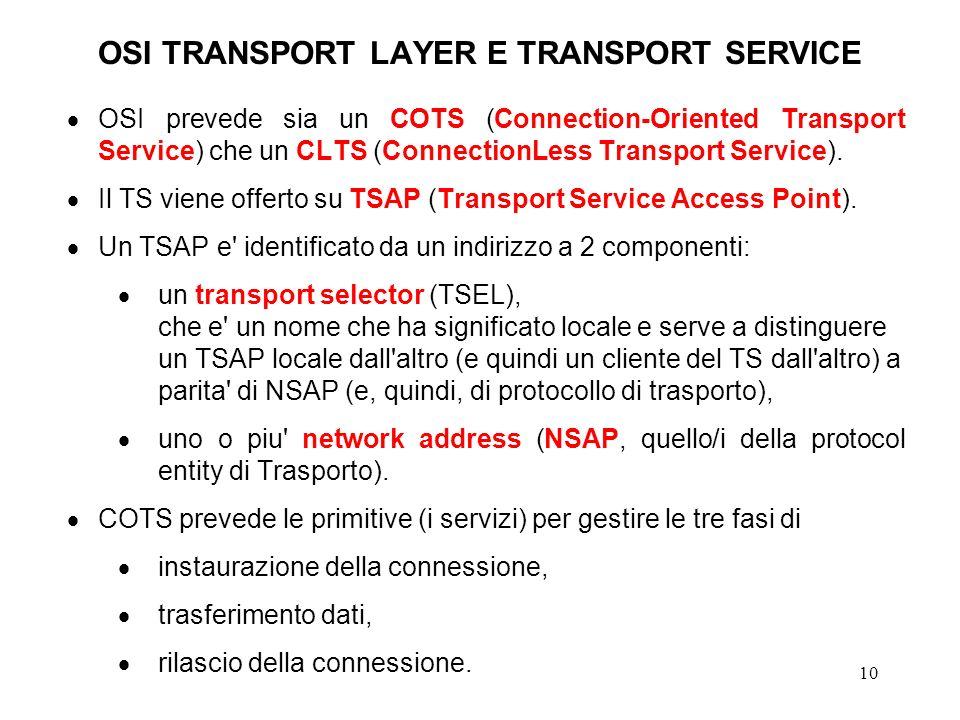 10 OSI TRANSPORT LAYER E TRANSPORT SERVICE OSI prevede sia un COTS (Connection-Oriented Transport Service) che un CLTS (ConnectionLess Transport Servi