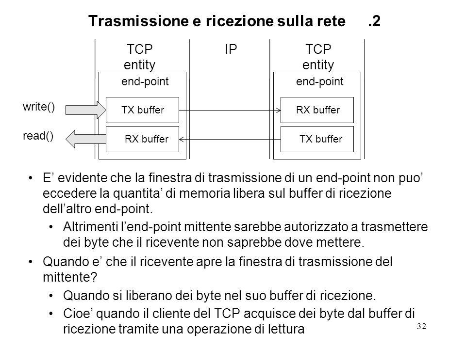 32 Trasmissione e ricezione sulla rete.2 E evidente che la finestra di trasmissione di un end-point non puo eccedere la quantita di memoria libera sul