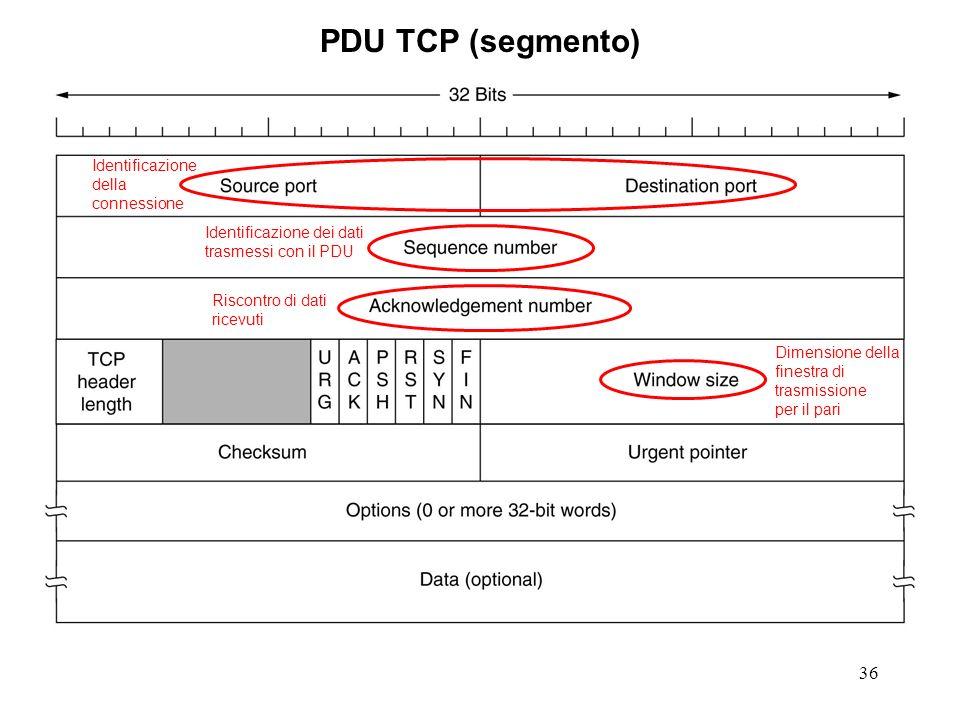 36 PDU TCP (segmento) Identificazione della connessione Identificazione dei dati trasmessi con il PDU Riscontro di dati ricevuti Dimensione della fine