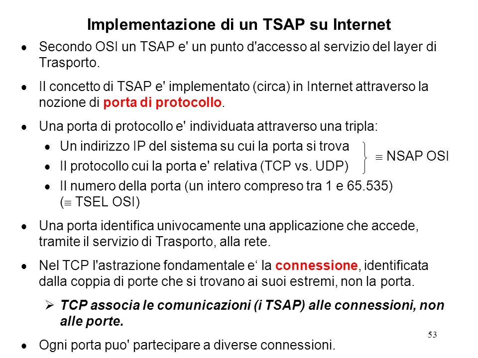 53 Secondo OSI un TSAP e' un punto d'accesso al servizio del layer di Trasporto. Il concetto di TSAP e' implementato (circa) in Internet attraverso la