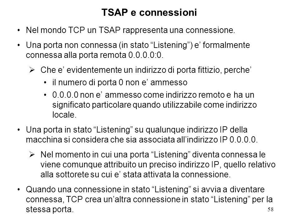 58 TSAP e connessioni Nel mondo TCP un TSAP rappresenta una connessione. Una porta non connessa (in stato Listening) e formalmente connessa alla porta