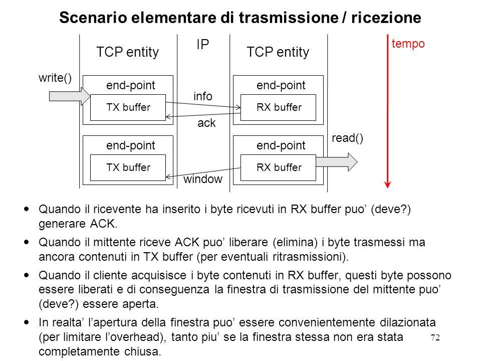 72 Scenario elementare di trasmissione / ricezione Quando il ricevente ha inserito i byte ricevuti in RX buffer puo (deve?) generare ACK. Quando il mi