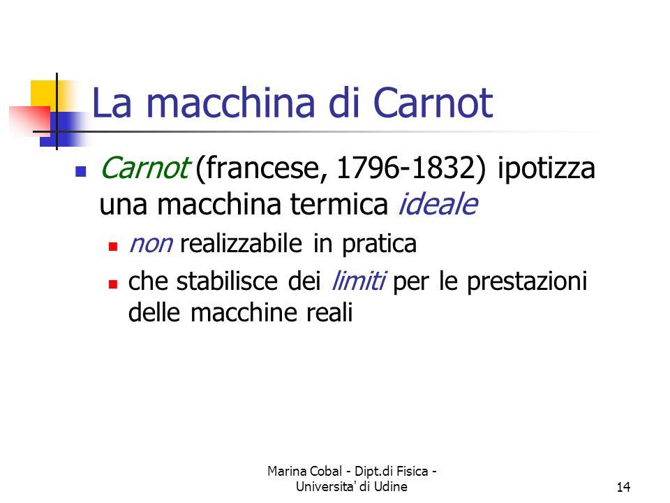 Marina Cobal - Dipt.di Fisica - Universita di Udine14 La macchina di Carnot Carnot (francese, 1796-1832) ipotizza una macchina termica ideale non realizzabile in pratica che stabilisce dei limiti per le prestazioni delle macchine reali