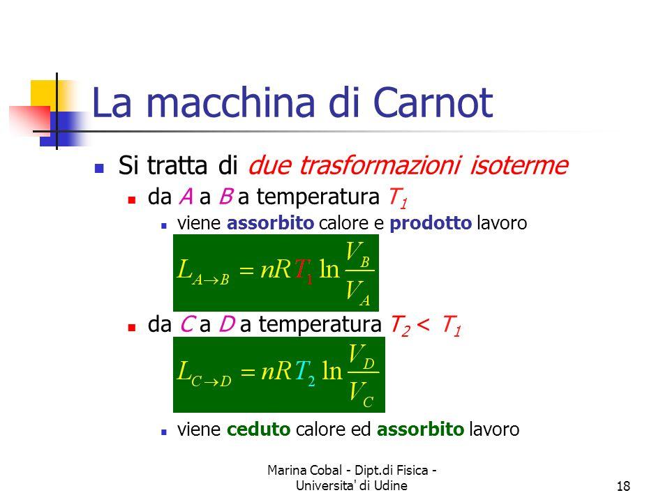 Marina Cobal - Dipt.di Fisica - Universita di Udine18 La macchina di Carnot Si tratta di due trasformazioni isoterme da A a B a temperatura T 1 viene assorbito calore e prodotto lavoro da C a D a temperatura T 2 < T 1 viene ceduto calore ed assorbito lavoro