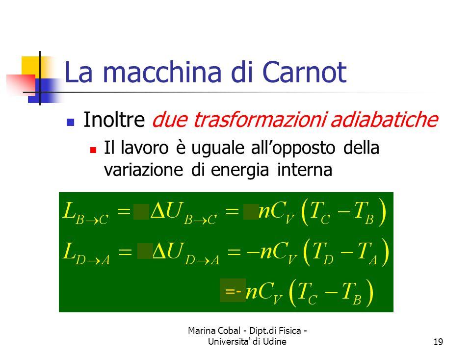 Marina Cobal - Dipt.di Fisica - Universita di Udine19 La macchina di Carnot Inoltre due trasformazioni adiabatiche Il lavoro è uguale allopposto della variazione di energia interna =-