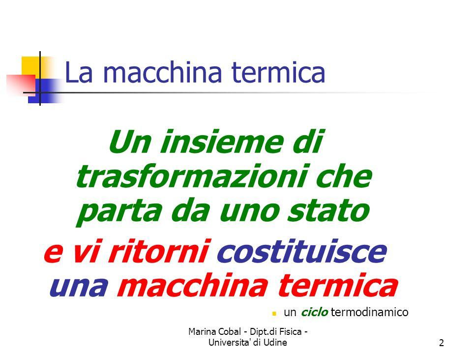 Marina Cobal - Dipt.di Fisica - Universita di Udine2 La macchina termica Un insieme di trasformazioni che parta da uno stato e vi ritorni costituisce una macchina termica un ciclo termodinamico