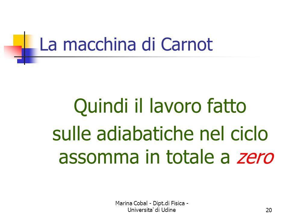 Marina Cobal - Dipt.di Fisica - Universita di Udine20 La macchina di Carnot Quindi il lavoro fatto sulle adiabatiche nel ciclo assomma in totale a zero