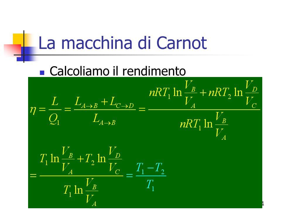 Marina Cobal - Dipt.di Fisica - Universita di Udine21 La macchina di Carnot Calcoliamo il rendimento