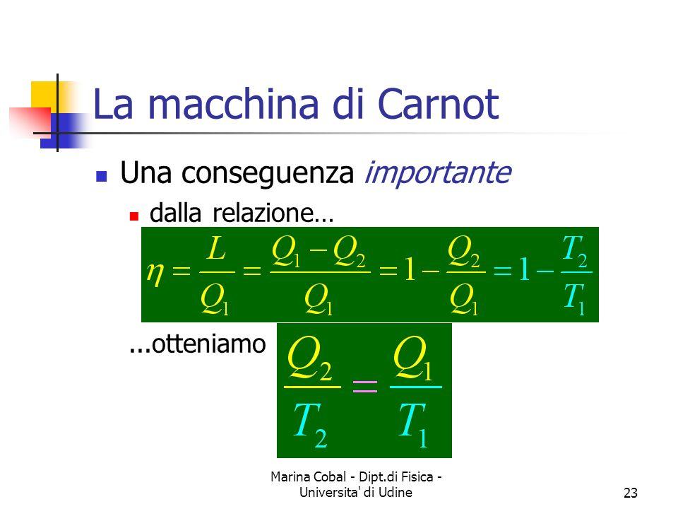 Marina Cobal - Dipt.di Fisica - Universita di Udine23 La macchina di Carnot Una conseguenza importante dalla relazione…...otteniamo