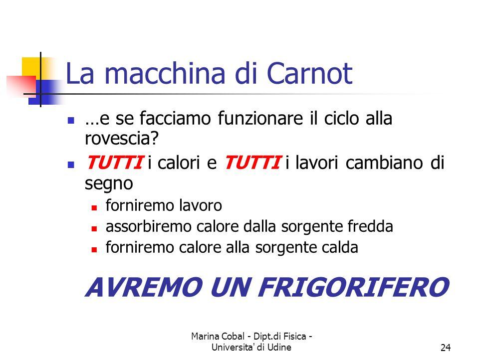 Marina Cobal - Dipt.di Fisica - Universita di Udine24 La macchina di Carnot …e se facciamo funzionare il ciclo alla rovescia.