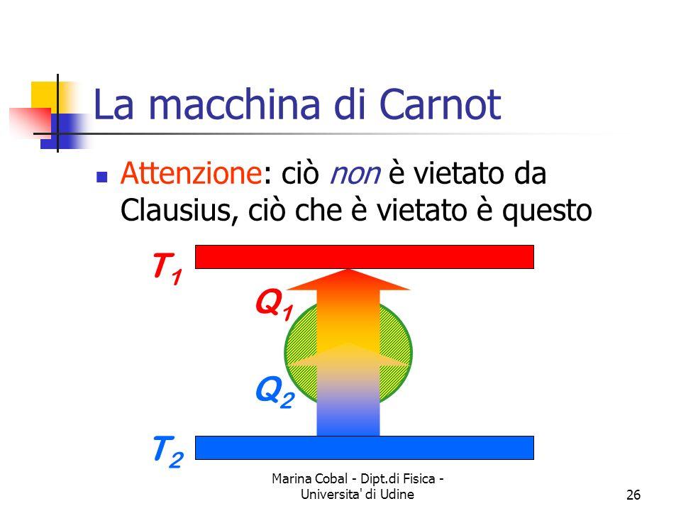 Marina Cobal - Dipt.di Fisica - Universita di Udine26 La macchina di Carnot Attenzione: ciò non è vietato da Clausius, ciò che è vietato è questo T1T1 T2T2 Q1Q1 Q2Q2