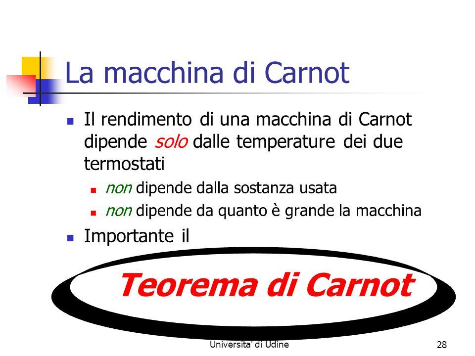Marina Cobal - Dipt.di Fisica - Universita di Udine28 La macchina di Carnot Il rendimento di una macchina di Carnot dipende solo dalle temperature dei due termostati non dipende dalla sostanza usata non dipende da quanto è grande la macchina Importante il Teorema di Carnot