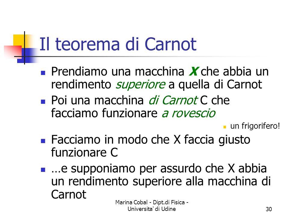 Marina Cobal - Dipt.di Fisica - Universita di Udine30 Il teorema di Carnot Prendiamo una macchina X che abbia un rendimento superiore a quella di Carnot Poi una macchina di Carnot C che facciamo funzionare a rovescio un frigorifero.