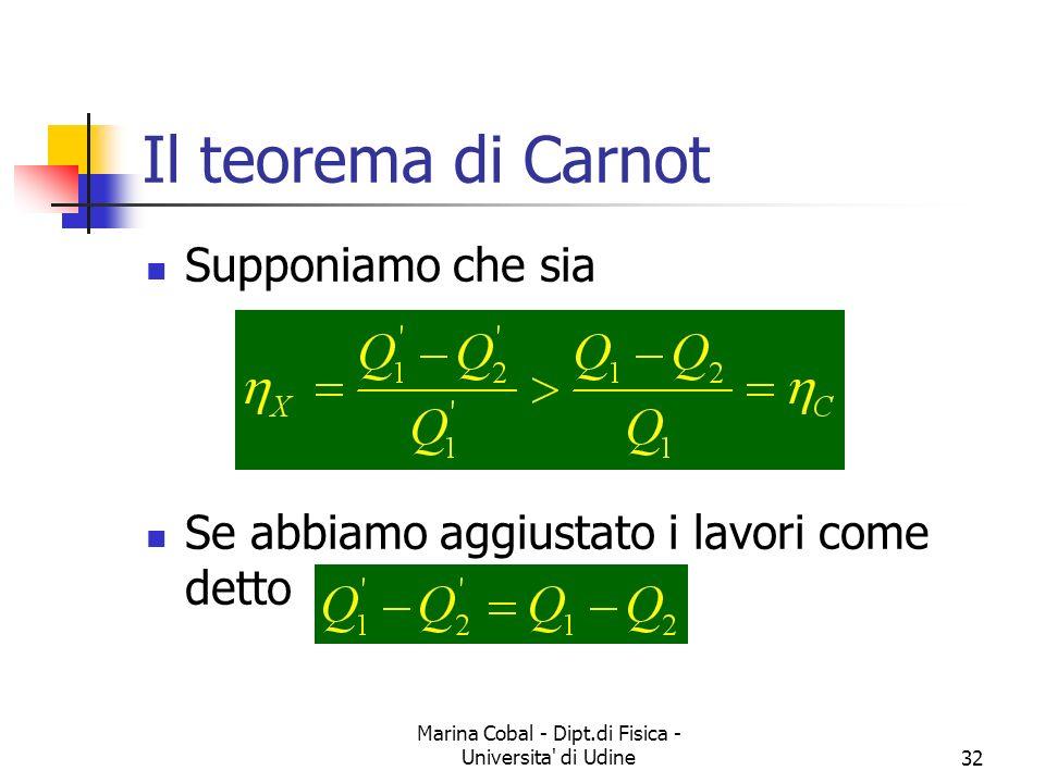 Marina Cobal - Dipt.di Fisica - Universita di Udine32 Il teorema di Carnot Supponiamo che sia Se abbiamo aggiustato i lavori come detto