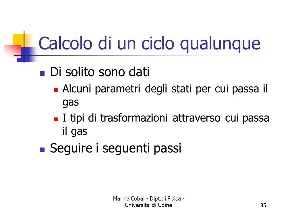 Marina Cobal - Dipt.di Fisica - Universita di Udine35 Calcolo di un ciclo qualunque Di solito sono dati Alcuni parametri degli stati per cui passa il gas I tipi di trasformazioni attraverso cui passa il gas Seguire i seguenti passi