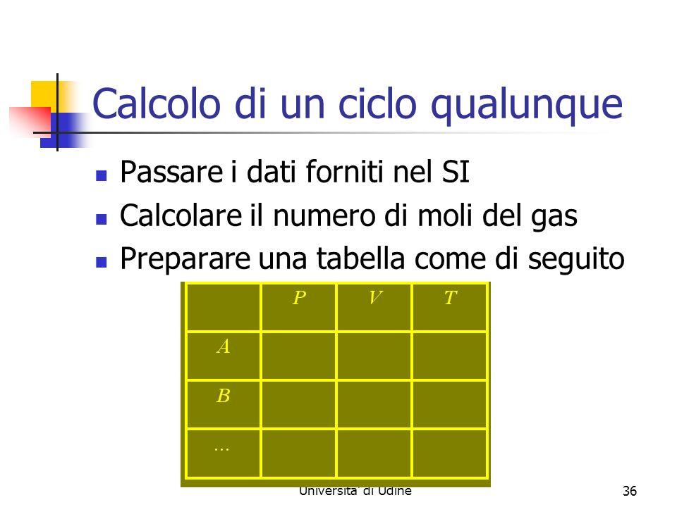 Marina Cobal - Dipt.di Fisica - Universita di Udine36 Calcolo di un ciclo qualunque Passare i dati forniti nel SI Calcolare il numero di moli del gas Preparare una tabella come di seguito