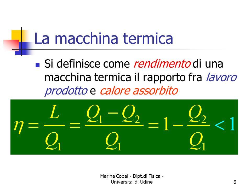 Marina Cobal - Dipt.di Fisica - Universita di Udine6 La macchina termica Si definisce come rendimento di una macchina termica il rapporto fra lavoro prodotto e calore assorbito