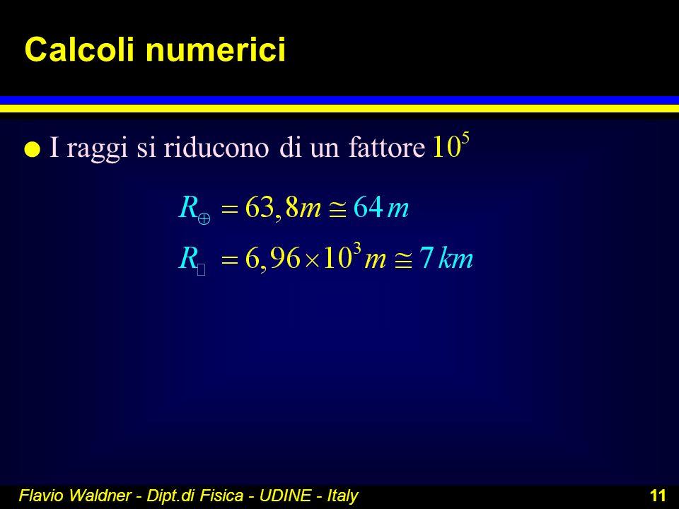 Flavio Waldner - Dipt.di Fisica - UDINE - Italy 11 Calcoli numerici l I raggi si riducono di un fattore