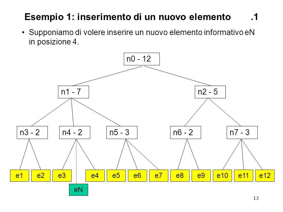 13 Esempio 1: inserimento di un nuovo elemento.1 Supponiamo di volere inserire un nuovo elemento informativo eN in posizione 4.