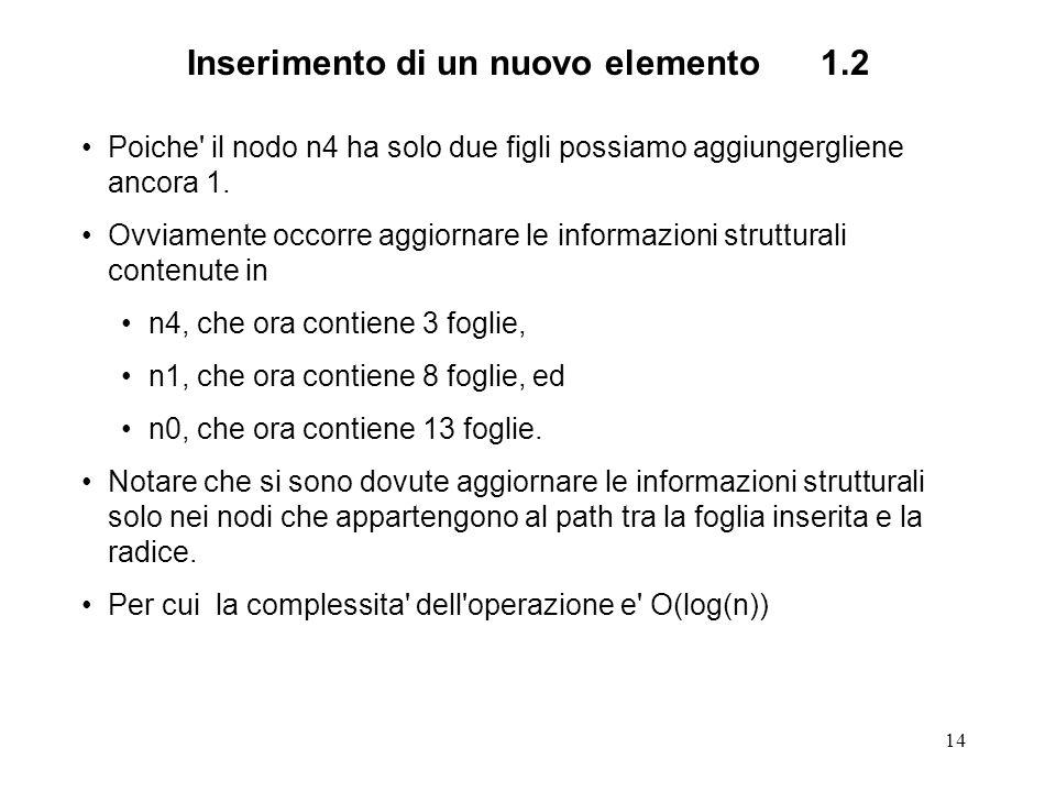 14 Inserimento di un nuovo elemento1.2 Poiche il nodo n4 ha solo due figli possiamo aggiungergliene ancora 1.