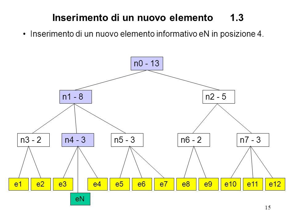 15 Inserimento di un nuovo elemento1.3 Inserimento di un nuovo elemento informativo eN in posizione 4.