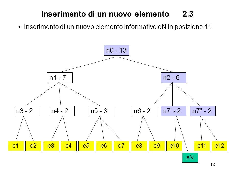 18 Inserimento di un nuovo elemento2.3 Inserimento di un nuovo elemento informativo eN in posizione 11.