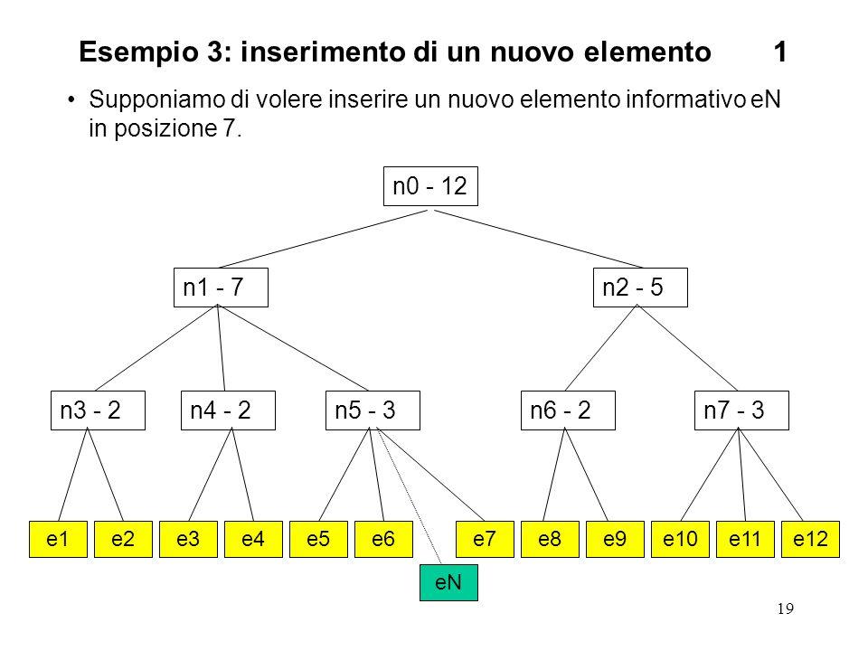 19 Esempio 3: inserimento di un nuovo elemento1 Supponiamo di volere inserire un nuovo elemento informativo eN in posizione 7.