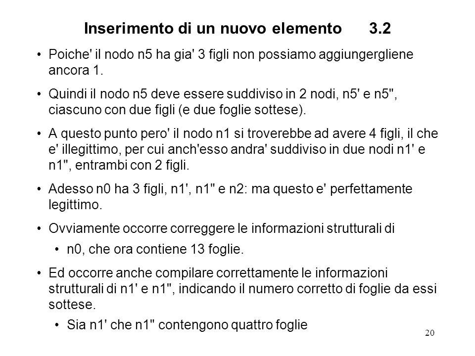 20 Inserimento di un nuovo elemento3.2 Poiche il nodo n5 ha gia 3 figli non possiamo aggiungergliene ancora 1.