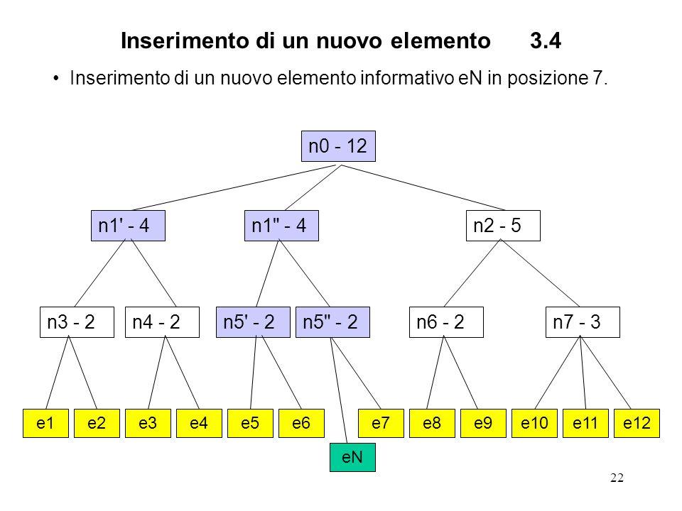 22 Inserimento di un nuovo elemento3.4 Inserimento di un nuovo elemento informativo eN in posizione 7.