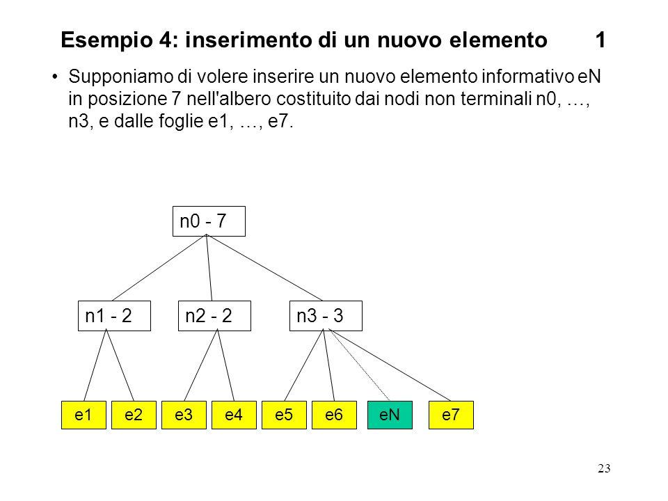 23 Esempio 4: inserimento di un nuovo elemento1 Supponiamo di volere inserire un nuovo elemento informativo eN in posizione 7 nell albero costituito dai nodi non terminali n0, …, n3, e dalle foglie e1, …, e7.