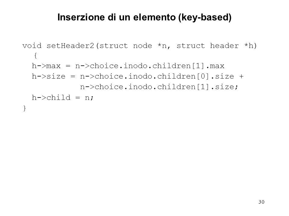 30 Inserzione di un elemento (key-based) void setHeader2(struct node *n, struct header *h) { h->max = n->choice.inodo.children[1].max h->size = n->cho